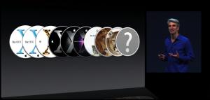 Versionen Mac OS